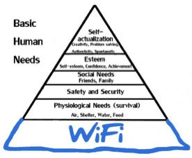 A college student's basic needs.